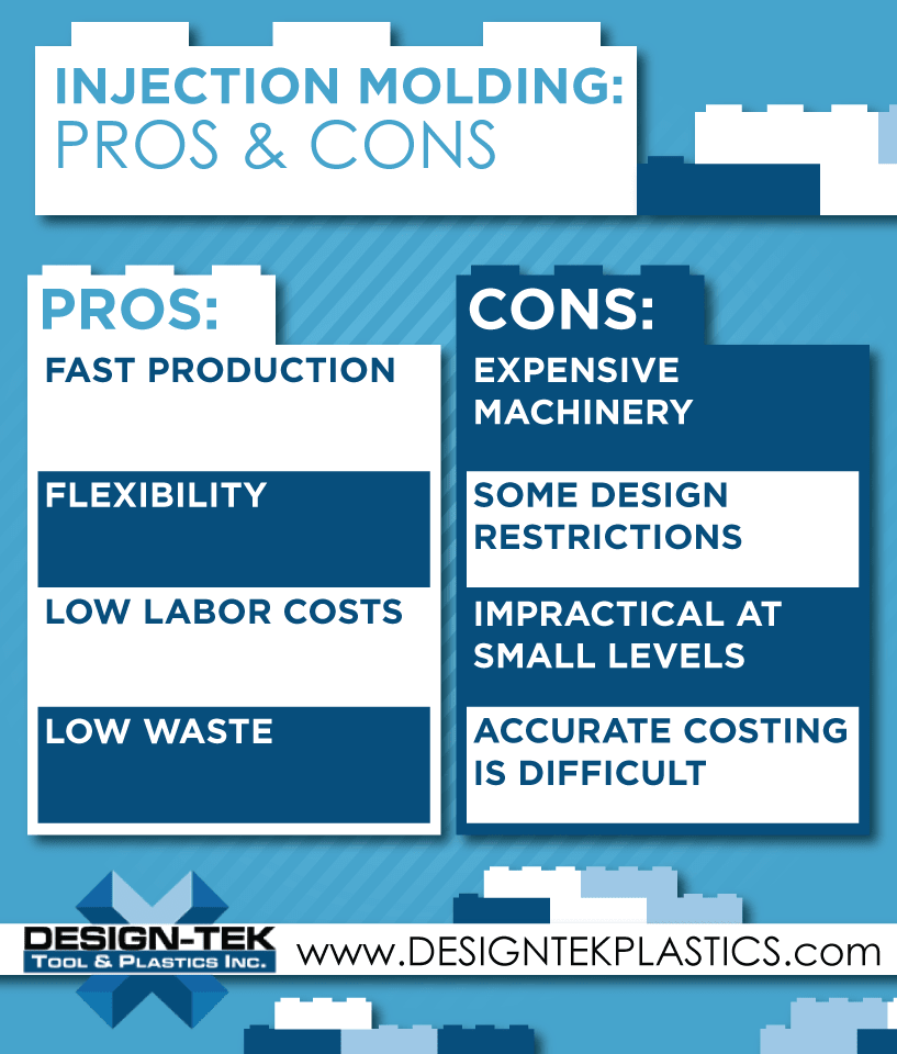 Injection Molding Pros And Cons Design Tek Tools And